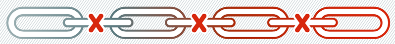 Web Application Kill Chain